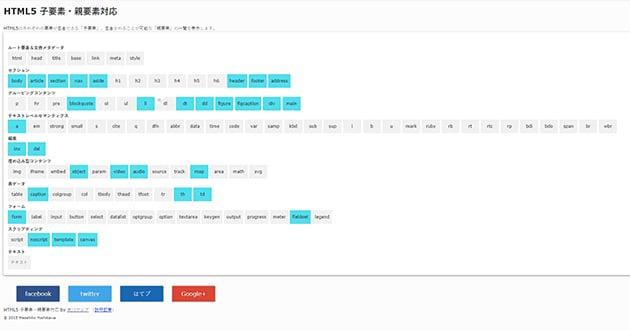 制作会社 神戸 サイドスリー HTML5 子要素・親要素で悩んだら!