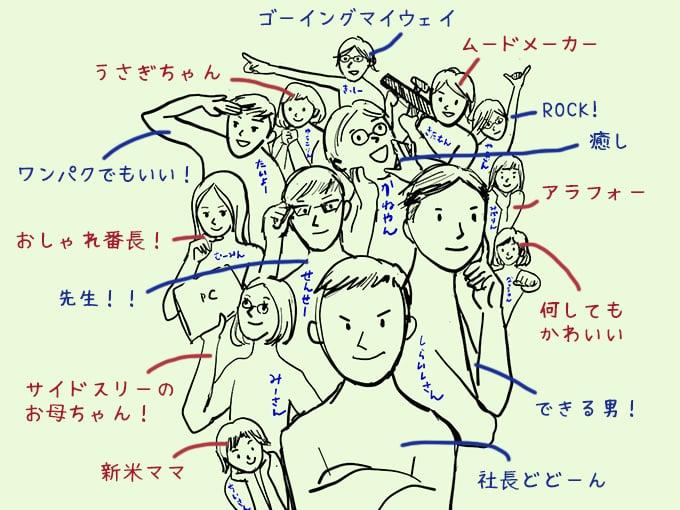 手描きラフ